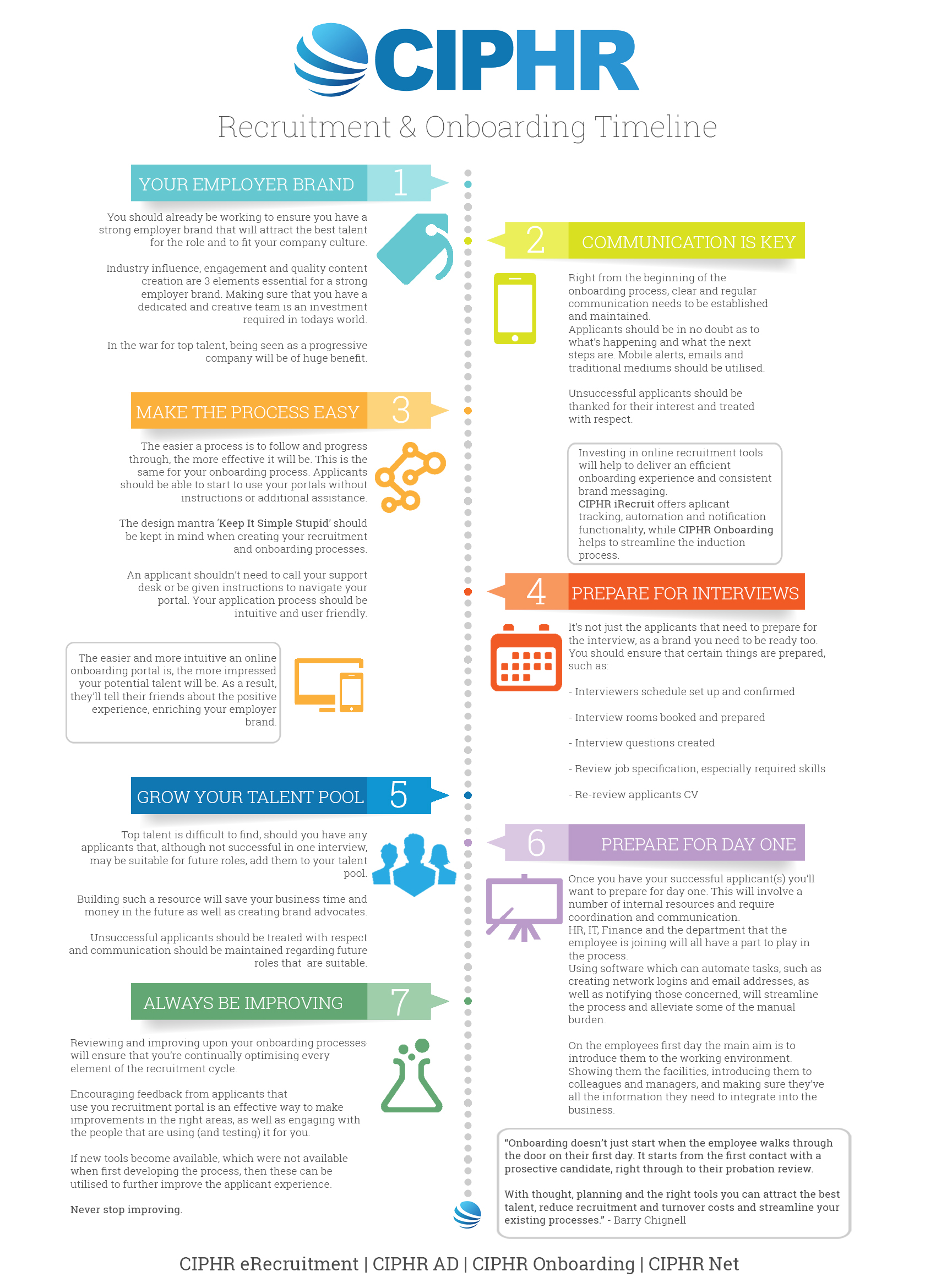 Onboarding-process-infographic