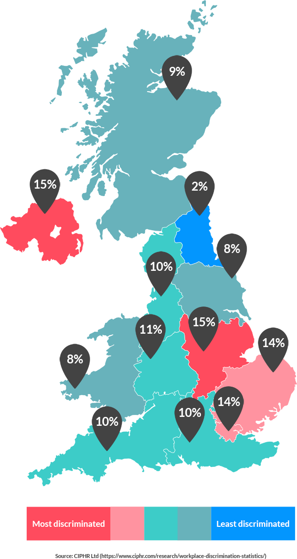 Workplace Discrimination in 2021 – UK Statistics and Figures