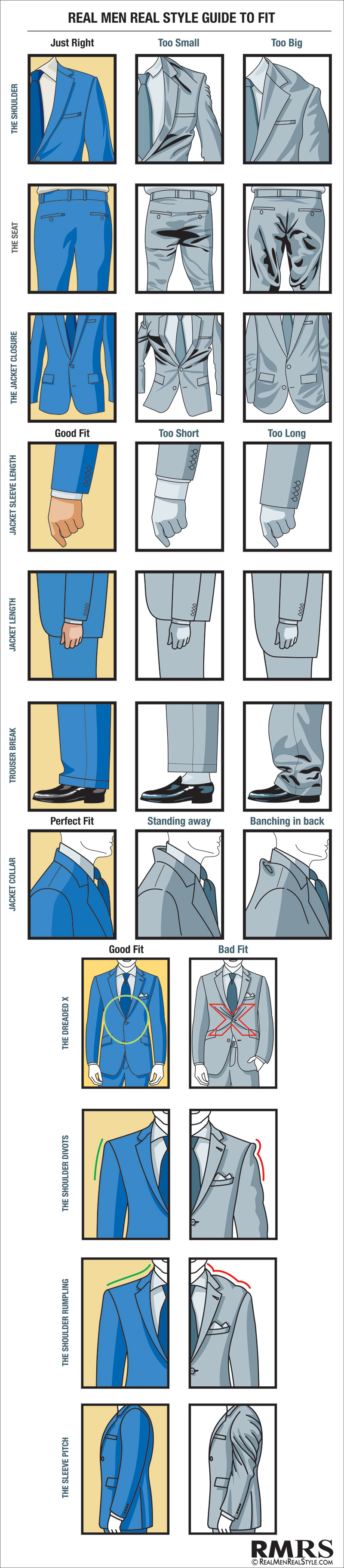 Guide for the perfect fitting suit.