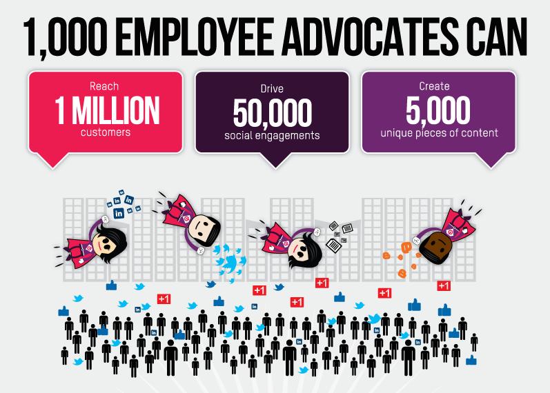 employee-advocates1